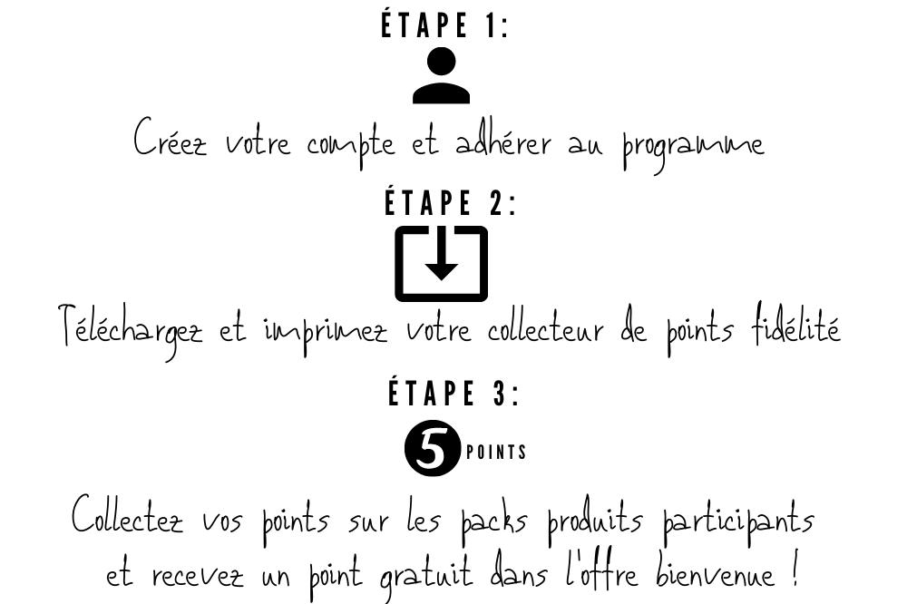 etapes-fidelité-2